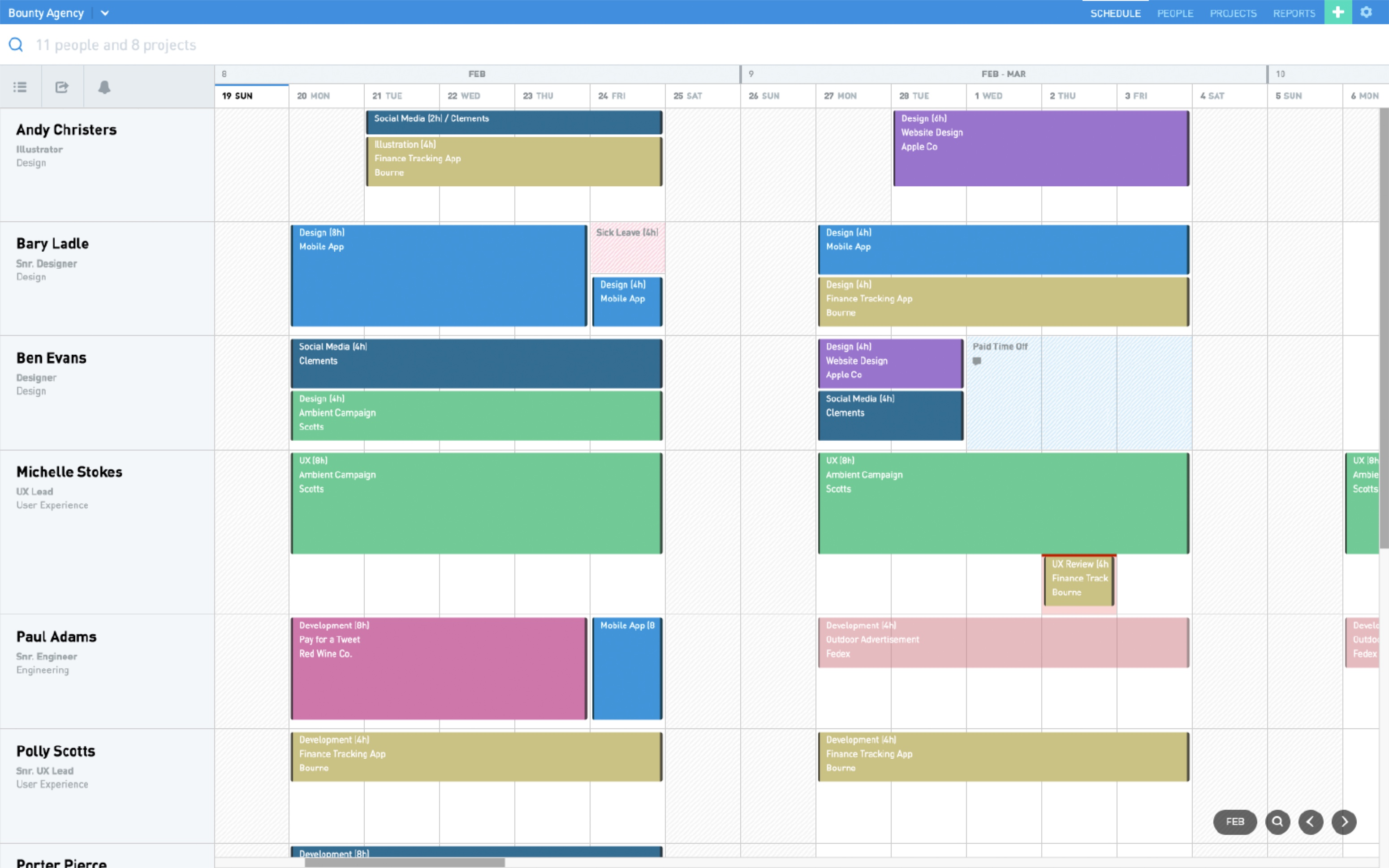 project scheduling and workload management tools - float